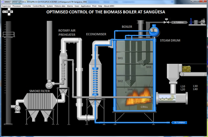 Optimized Adaptive Control For A Biomass Plant